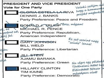 Így működik az amerikai elnökválasztás, avagy első szavazásom története
